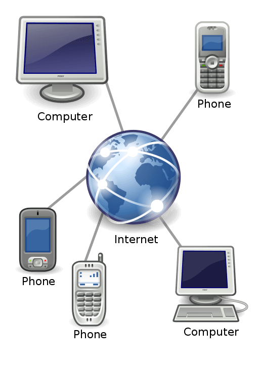 Relationship between internet quality and VoIP quality
